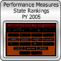 Performance Measures-05