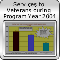 Services to Veterans during Program Year 2004