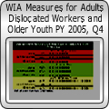WIA Measures for Adults, Dislocated Workers and Older Youth PY 2005, Q4