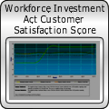 Workforce Investment Act Customer Satisfaction Score